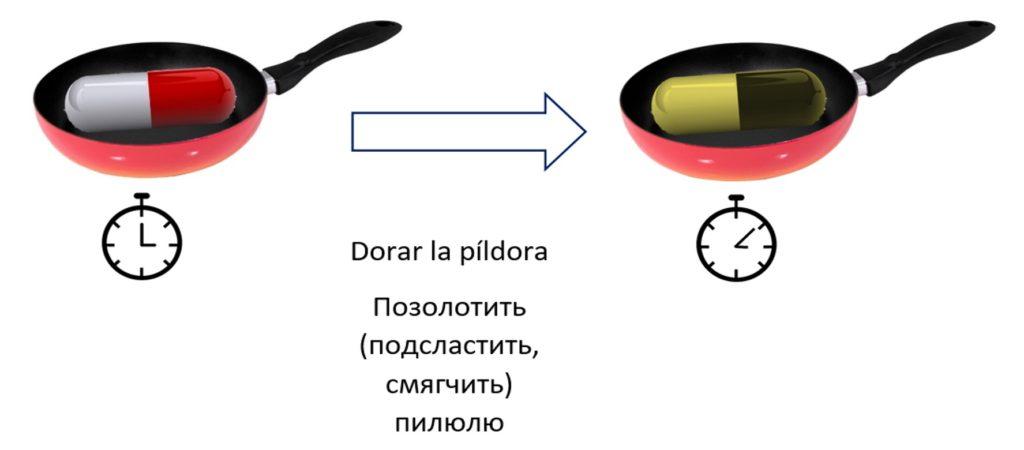 Dorar la píldora más significados